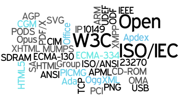 Open Standards word cloud