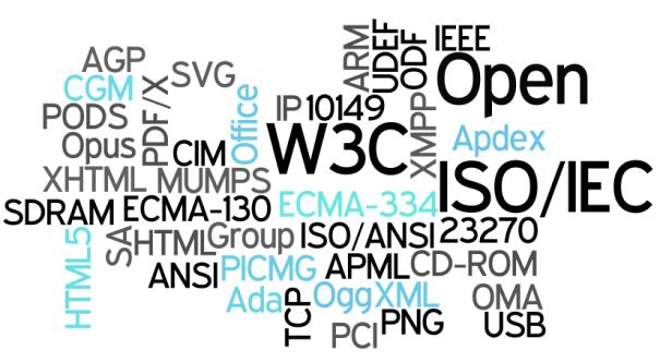 Open Standards word cloud